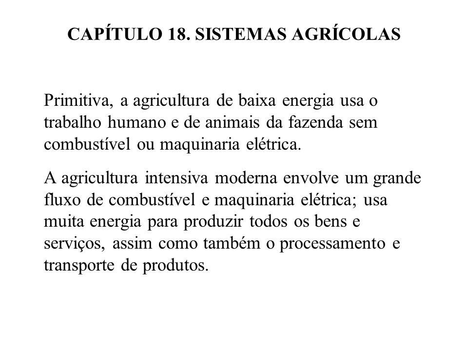 No passado, as fazendas industriais aumentaram muito em tamanho e requereram uma aplicação alta de energia empregando poucos trabalhadores.