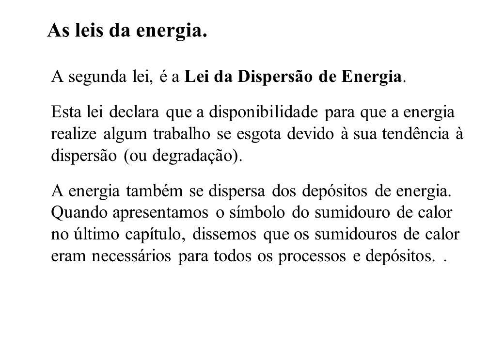 As leis da energia. A segunda lei, é a Lei da Dispersão de Energia. Esta lei declara que a disponibilidade para que a energia realize algum trabalho s