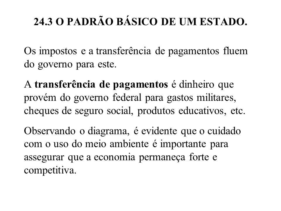24.3 O PADRÃO BÁSICO DE UM ESTADO. Os impostos e a transferência de pagamentos fluem do governo para este. A transferência de pagamentos é dinheiro qu