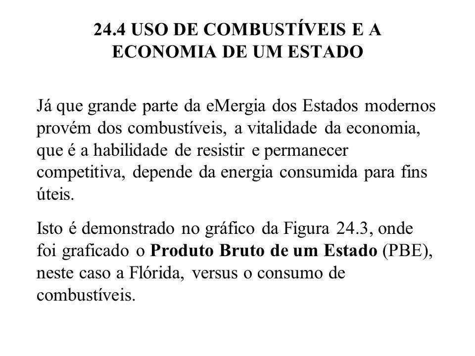 24.4 USO DE COMBUSTÍVEIS E A ECONOMIA DE UM ESTADO Já que grande parte da eMergia dos Estados modernos provém dos combustíveis, a vitalidade da econom