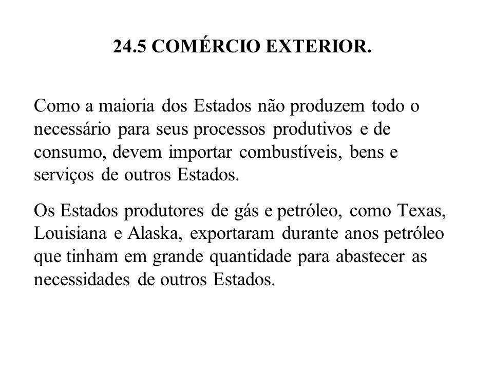 24.5 COMÉRCIO EXTERIOR. Como a maioria dos Estados não produzem todo o necessário para seus processos produtivos e de consumo, devem importar combustí