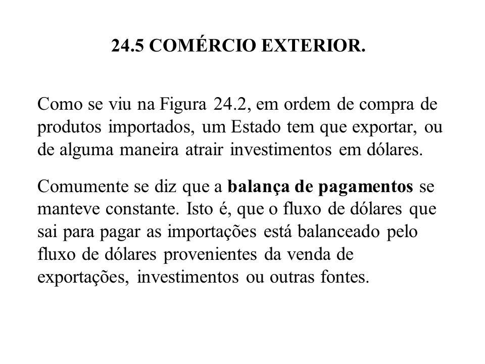 24.5 COMÉRCIO EXTERIOR. Como se viu na Figura 24.2, em ordem de compra de produtos importados, um Estado tem que exportar, ou de alguma maneira atrair