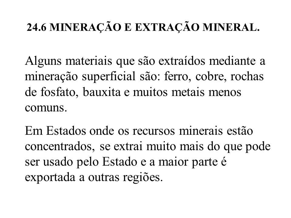 24.6 MINERAÇÃO E EXTRAÇÃO MINERAL. Alguns materiais que são extraídos mediante a mineração superficial são: ferro, cobre, rochas de fosfato, bauxita e