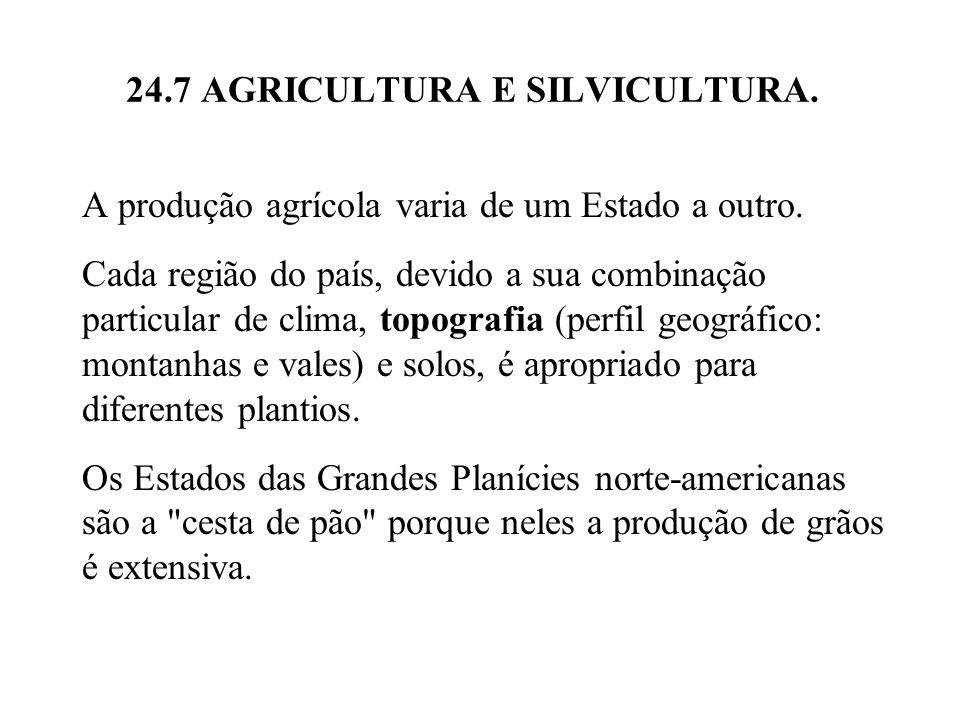 24.7 AGRICULTURA E SILVICULTURA. A produção agrícola varia de um Estado a outro. Cada região do país, devido a sua combinação particular de clima, top