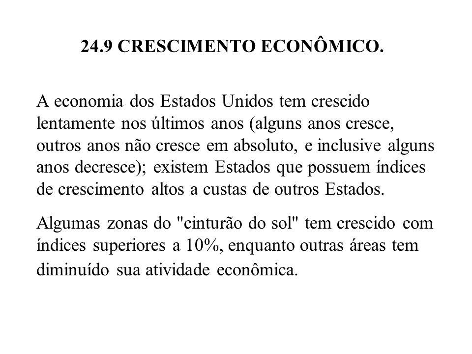 24.9 CRESCIMENTO ECONÔMICO. A economia dos Estados Unidos tem crescido lentamente nos últimos anos (alguns anos cresce, outros anos não cresce em abso
