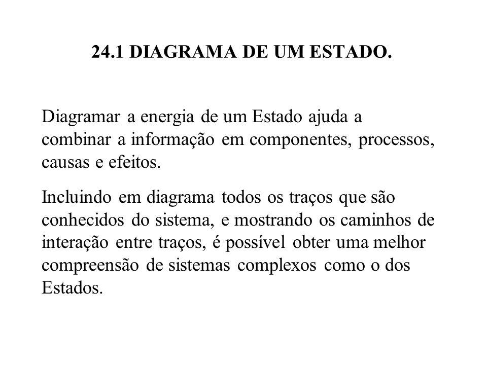 24.2 ATRAÇÃO E IMAGEM.