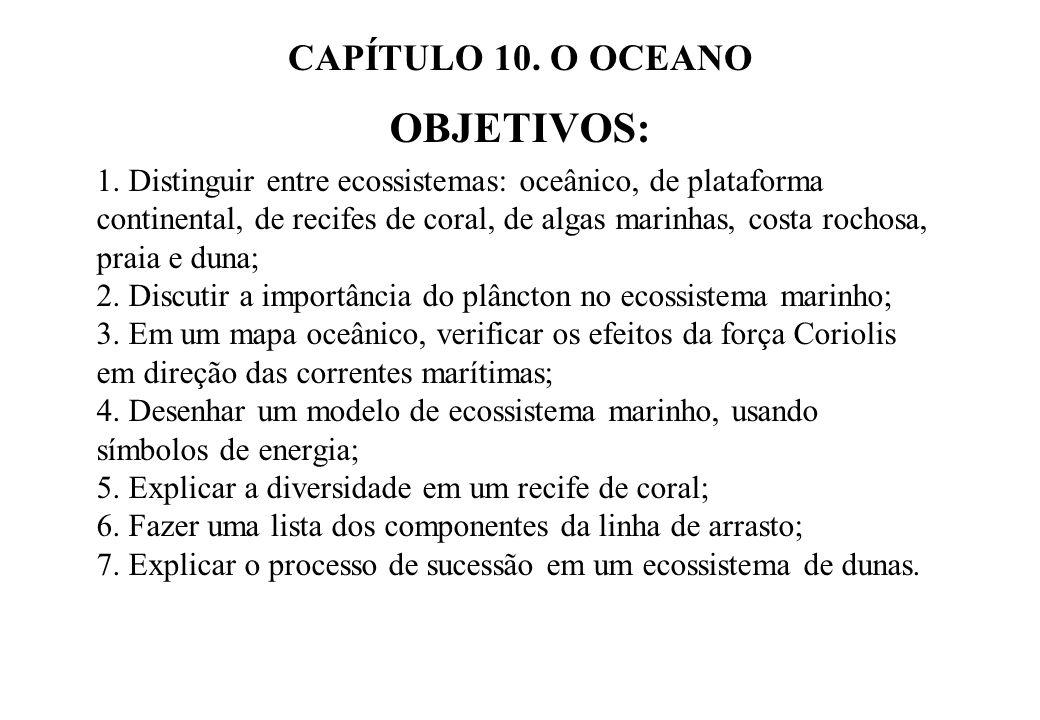 CAPÍTULO 10. O OCEANO OBJETIVOS: 1. Distinguir entre ecossistemas: oceânico, de plataforma continental, de recifes de coral, de algas marinhas, costa