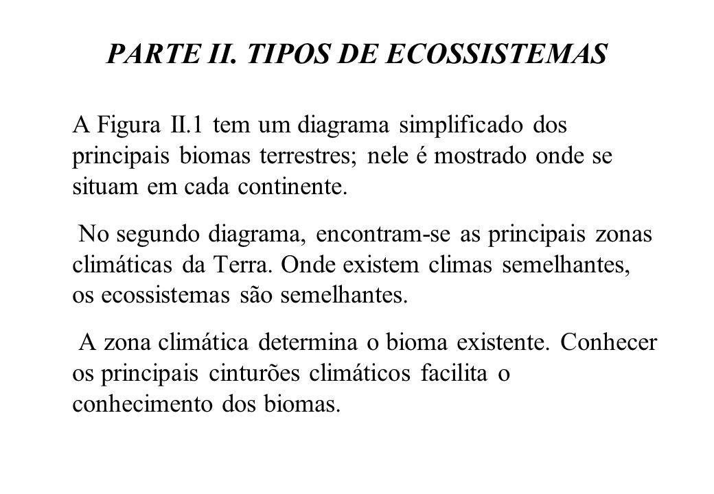 PARTE II. TIPOS DE ECOSSISTEMAS A Figura II.1 tem um diagrama simplificado dos principais biomas terrestres; nele é mostrado onde se situam em cada co