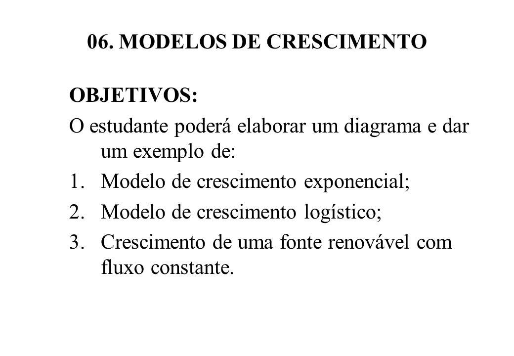 06. MODELOS DE CRESCIMENTO OBJETIVOS: O estudante poderá elaborar um diagrama e dar um exemplo de: 1.Modelo de crescimento exponencial; 2.Modelo de cr