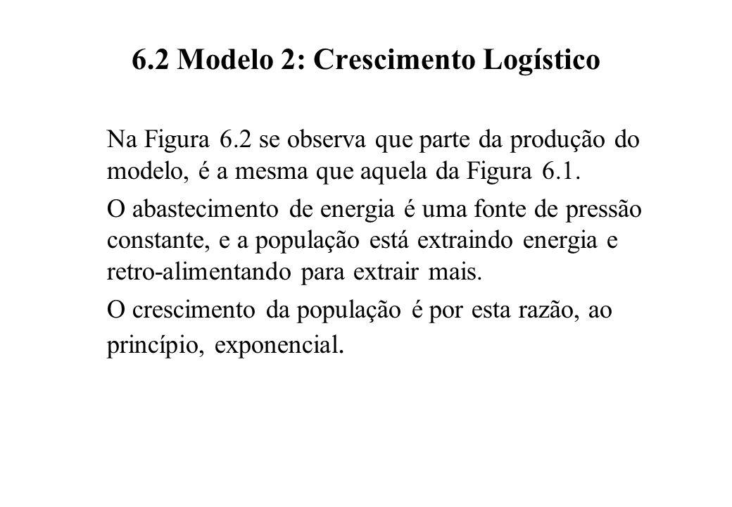 6.2 Modelo 2: Crescimento Logístico Na Figura 6.2 se observa que parte da produção do modelo, é a mesma que aquela da Figura 6.1. O abastecimento de e