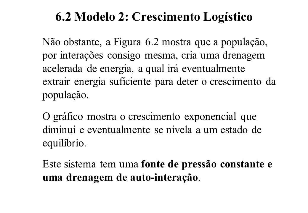 6.2 Modelo 2: Crescimento Logístico Não obstante, a Figura 6.2 mostra que a população, por interações consigo mesma, cria uma drenagem acelerada de energia, a qual irá eventualmente extrair energia suficiente para deter o crescimento da população.