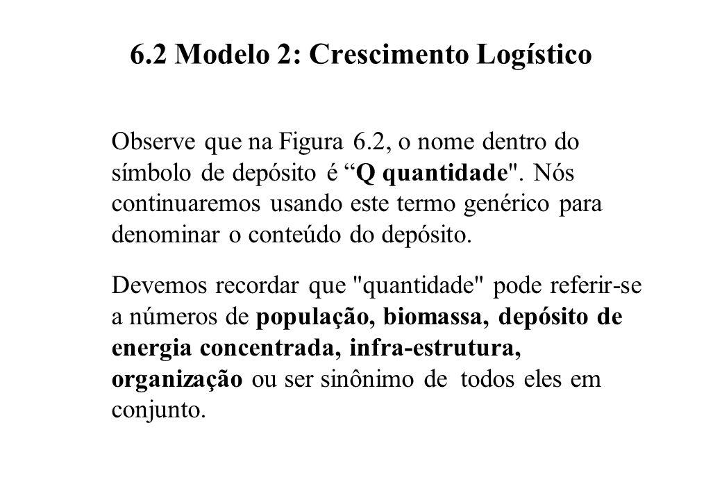 """6.2 Modelo 2: Crescimento Logístico Observe que na Figura 6.2, o nome dentro do símbolo de depósito é """"Q quantidade"""