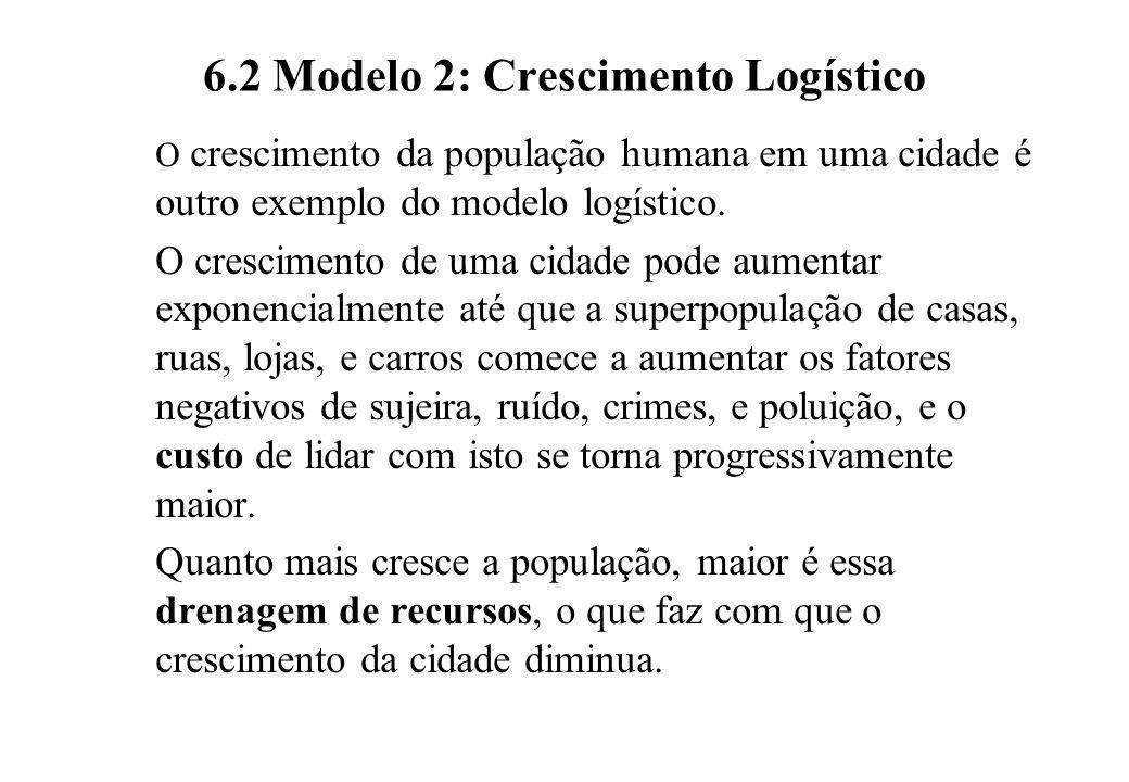 6.2 Modelo 2: Crescimento Logístico O crescimento da população humana em uma cidade é outro exemplo do modelo logístico. O crescimento de uma cidade p