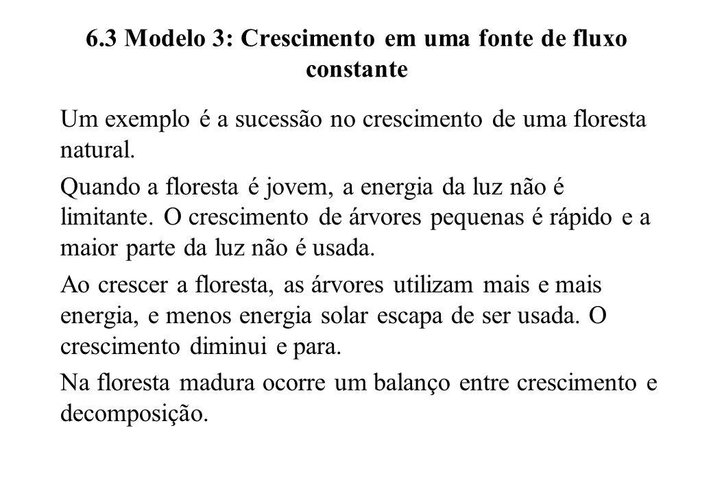 6.3 Modelo 3: Crescimento em uma fonte de fluxo constante Um exemplo é a sucessão no crescimento de uma floresta natural. Quando a floresta é jovem, a