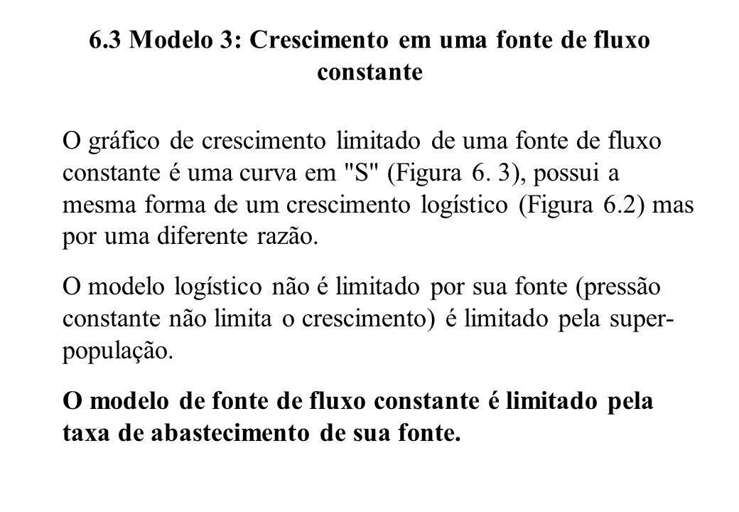 6.3 Modelo 3: Crescimento em uma fonte de fluxo constante O gráfico de crescimento limitado de uma fonte de fluxo constante é uma curva em S (Figura 6.