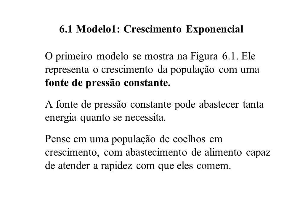 6.1 Modelo1: Crescimento Exponencial O primeiro modelo se mostra na Figura 6.1. Ele representa o crescimento da população com uma fonte de pressão con