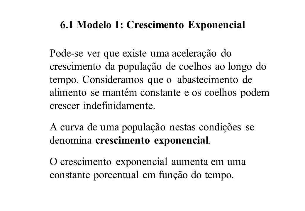 6.1 Modelo 1: Crescimento Exponencial Pode-se ver que existe uma aceleração do crescimento da população de coelhos ao longo do tempo. Consideramos que