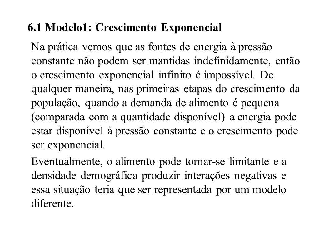 6.1 Modelo1: Crescimento Exponencial Na prática vemos que as fontes de energia à pressão constante não podem ser mantidas indefinidamente, então o crescimento exponencial infinito é impossível.
