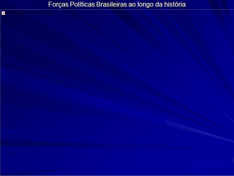Forças Políticas Brasileiras ao longo da história