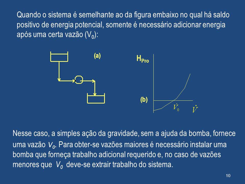 (a) (b) Nesse caso, a simples ação da gravidade, sem a ajuda da bomba, fornece uma vazão V 0. Para obter-se vazões maiores é necessário instalar uma b