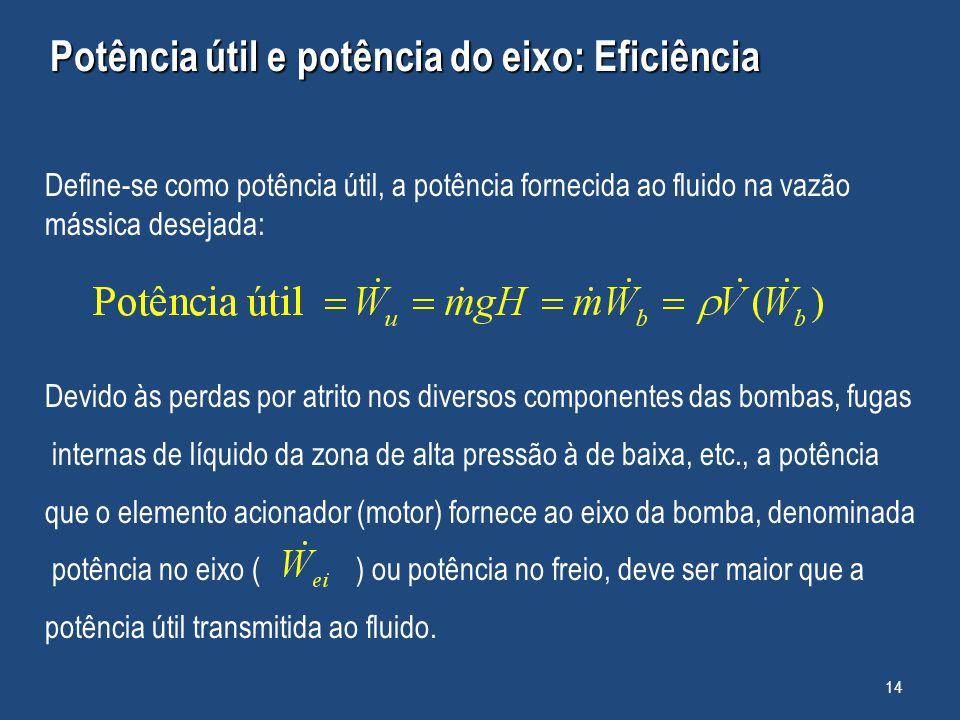 Potência útil e potência do eixo: Eficiência Define-se como potência útil, a potência fornecida ao fluido na vazão mássica desejada: Devido às perdas