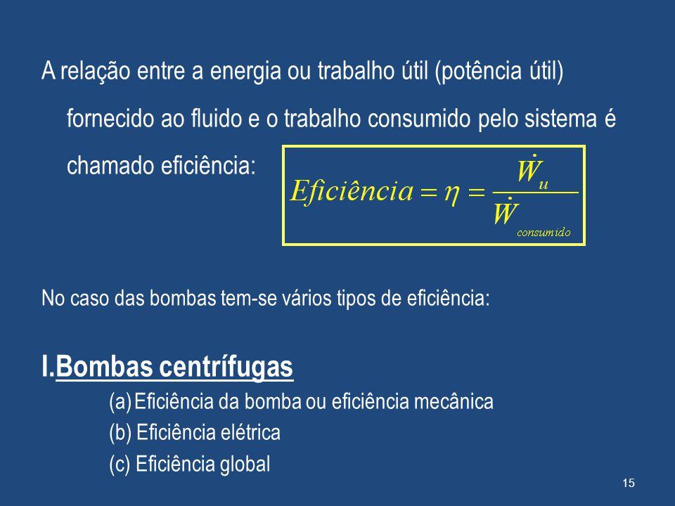 A relação entre a energia ou trabalho útil (potência útil) fornecido ao fluido e o trabalho consumido pelo sistema é chamado eficiência: No caso das b