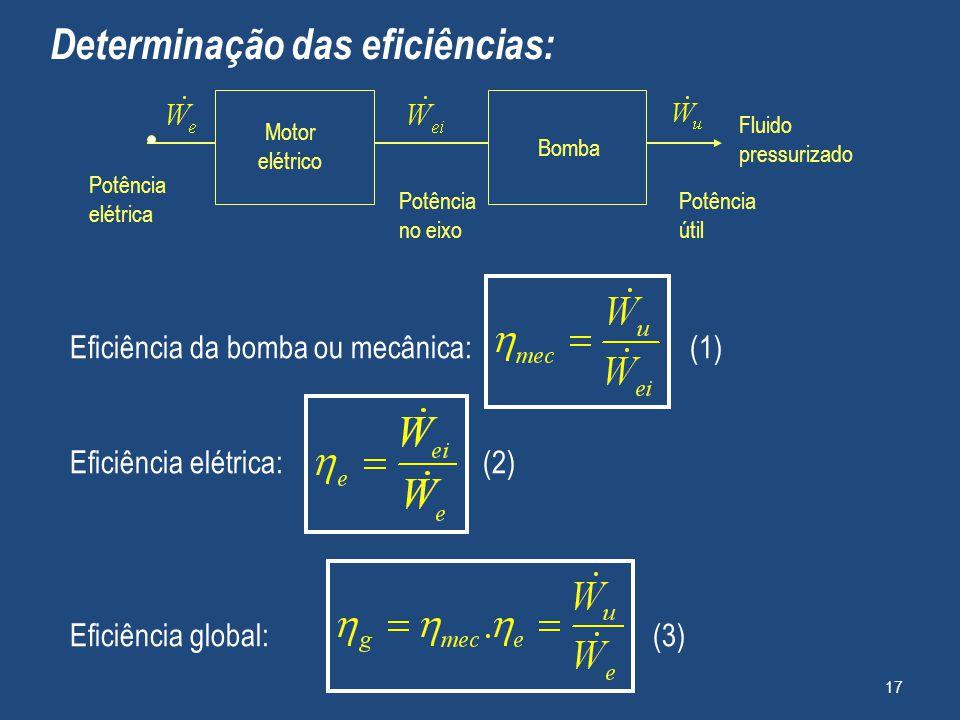 Determinação das eficiências: Potência elétrica Motor elétrico Bomba Potência no eixo Potência útil Fluido pressurizado Eficiência da bomba ou mecânic