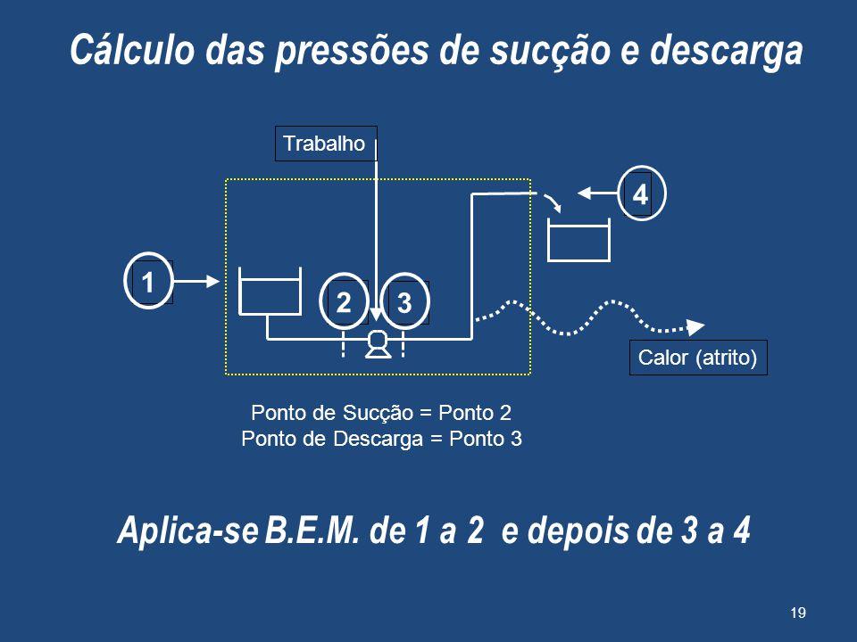 19 Cálculo das pressões de sucção e descarga 1 4 Trabalho Calor (atrito) 23 Ponto de Sucção = Ponto 2 Ponto de Descarga = Ponto 3 Aplica-se B.E.M. de