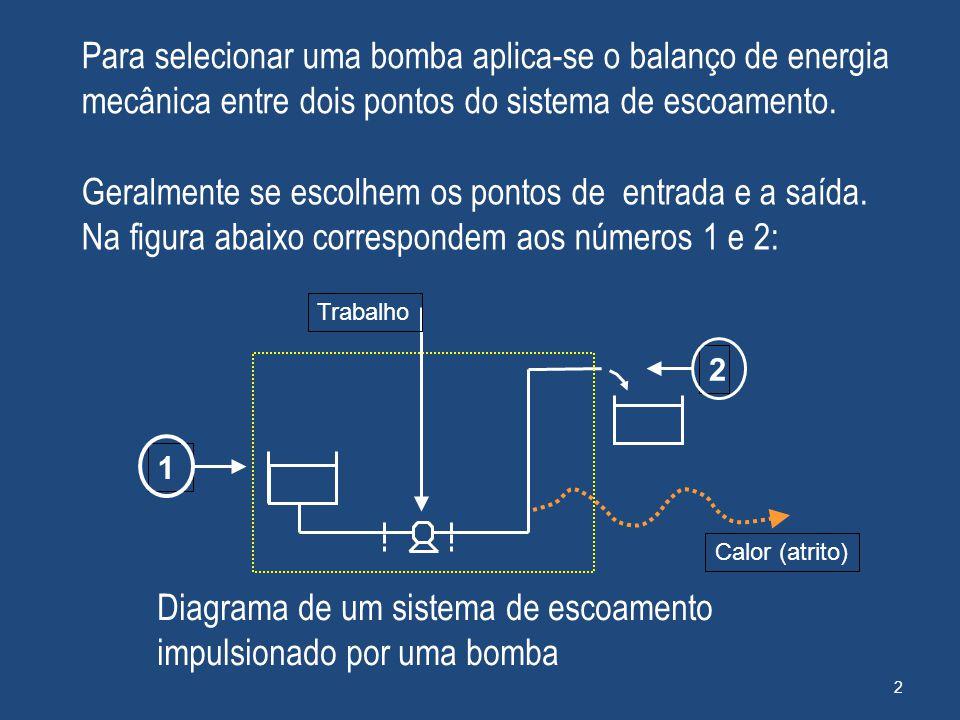 Para selecionar uma bomba aplica-se o balanço de energia mecânica entre dois pontos do sistema de escoamento. Diagrama de um sistema de escoamento imp