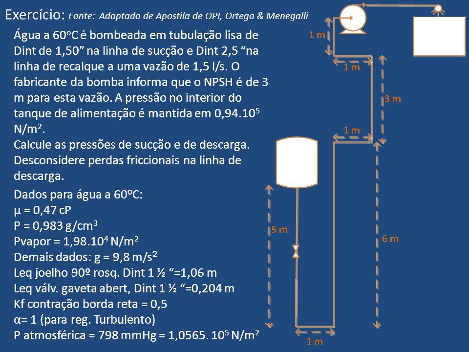 """Exercício: Fonte: Adaptado de Apostila de OPI, Ortega & Menegalli Água a 60 o C é bombeada em tubulação lisa de Dint de 1,50"""" na linha de sucção e Din"""