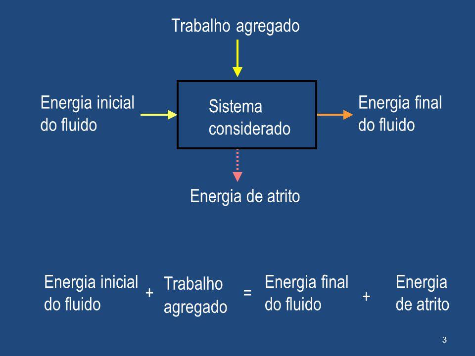 O NPSH disponível para um sistema como o exemplo da Figura 1 será: 2 Figura 1.