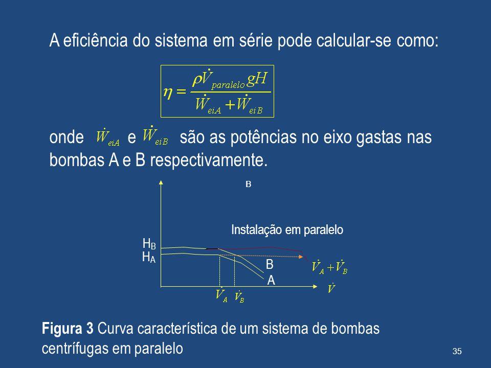 A eficiência do sistema em série pode calcular-se como: onde e são as potências no eixo gastas nas bombas A e B respectivamente. Figura 3 Curva caract