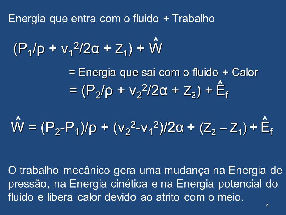 Se dividimos todos os termos por g: Na equação final, cada um dos termos tem dimensão de comprimento ou altura.