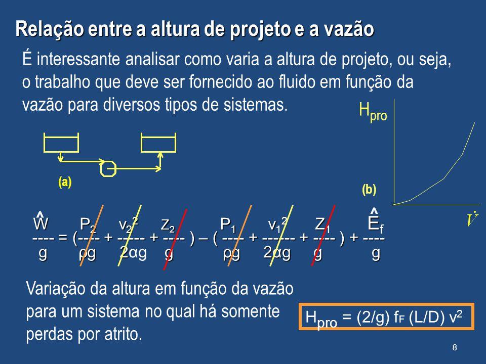 (a) Variação da altura em função da vazão para um sistema no qual há somente perdas por atrito. Relação entre a altura de projeto e a vazão É interess