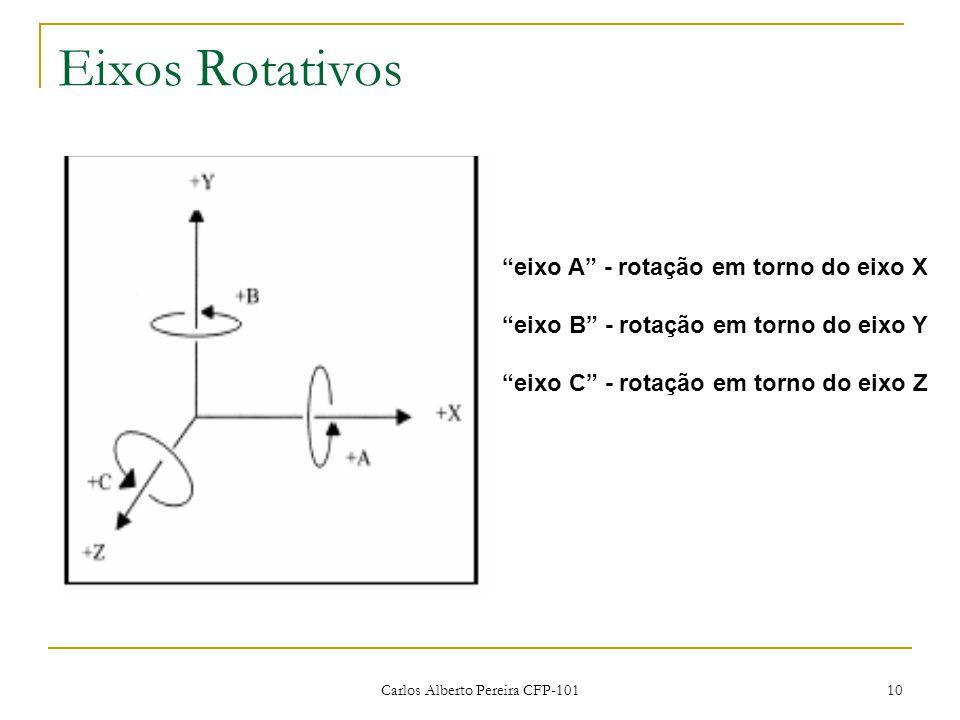 Carlos Alberto Pereira CFP-101 10 Eixos Rotativos eixo A - rotação em torno do eixo X eixo B - rotação em torno do eixo Y eixo C - rotação em torno do eixo Z