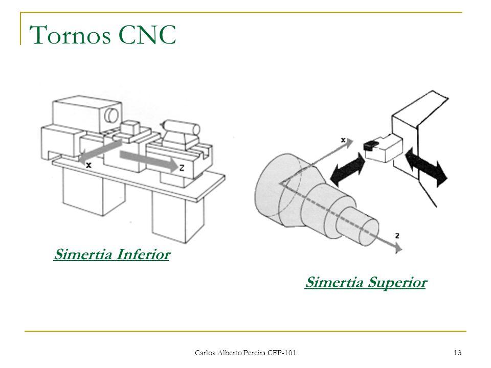 Carlos Alberto Pereira CFP-101 13 Tornos CNC Simertia Inferior Simertia Superior