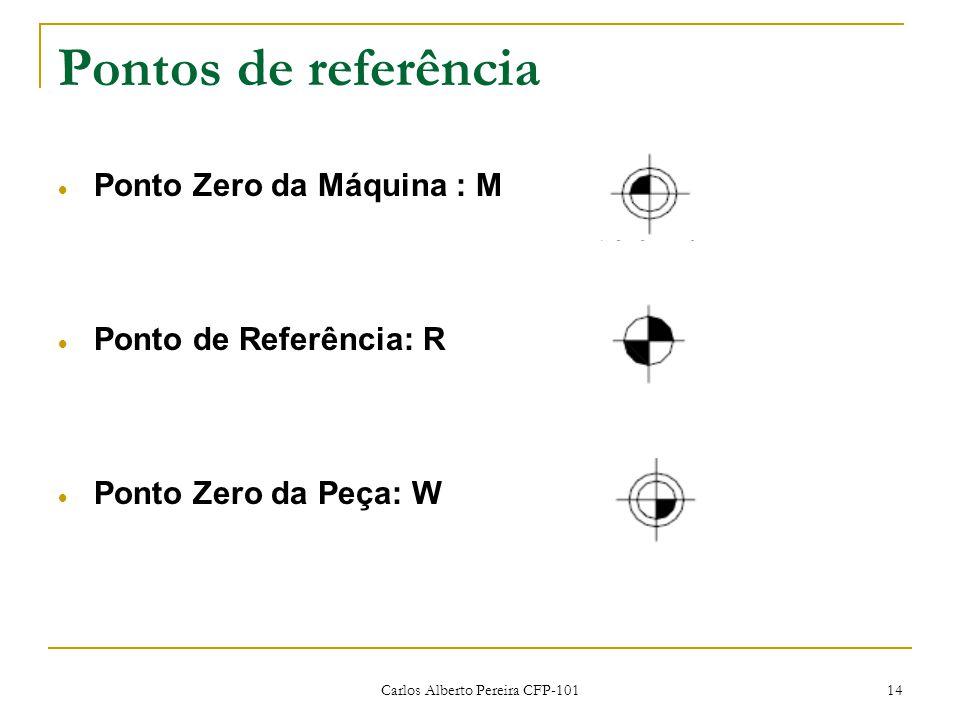 Carlos Alberto Pereira CFP-101 14 Pontos de referência  Ponto Zero da Máquina : M  Ponto de Referência: R  Ponto Zero da Peça: W