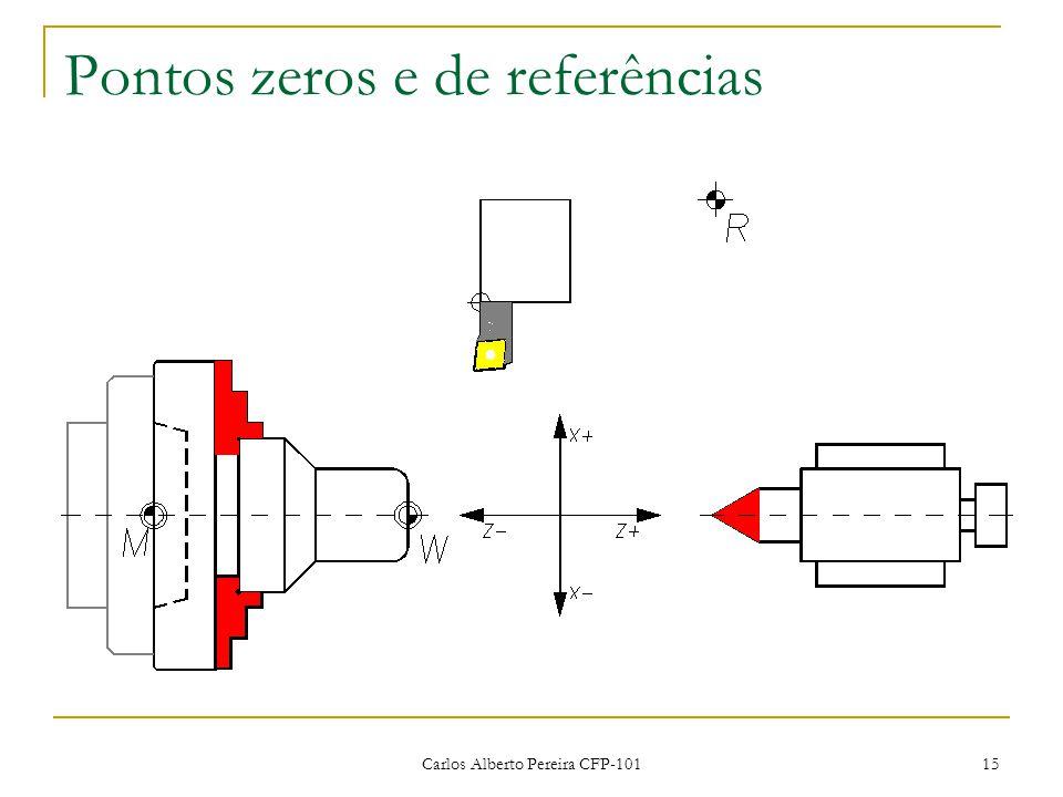 Carlos Alberto Pereira CFP-101 15 Pontos zeros e de referências