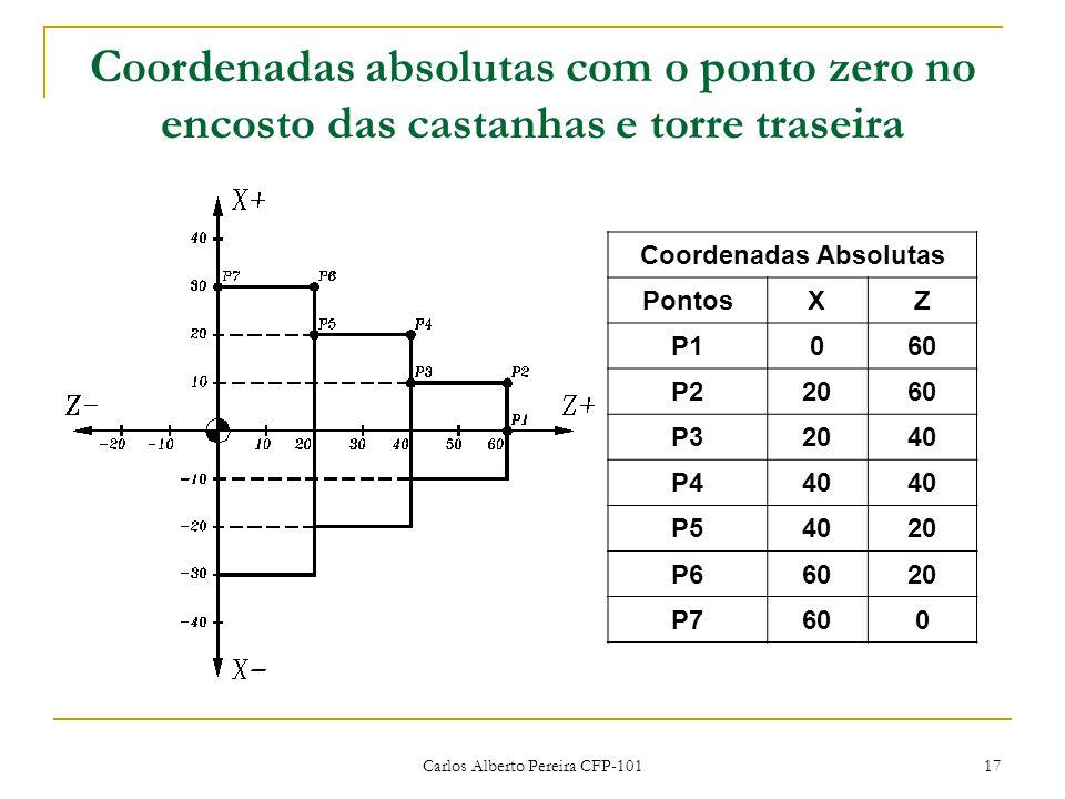Carlos Alberto Pereira CFP-101 17 Coordenadas absolutas com o ponto zero no encosto das castanhas e torre traseira Coordenadas Absolutas PontosXZ P1060 P22060 P32040 P440 P54020 P66020 P7600