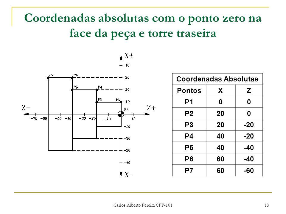 Carlos Alberto Pereira CFP-101 18 Coordenadas absolutas com o ponto zero na face da peça e torre traseira Coordenadas Absolutas PontosXZ P100 P2200 P320-20 P440-20 P540-40 P660-40 P760-60