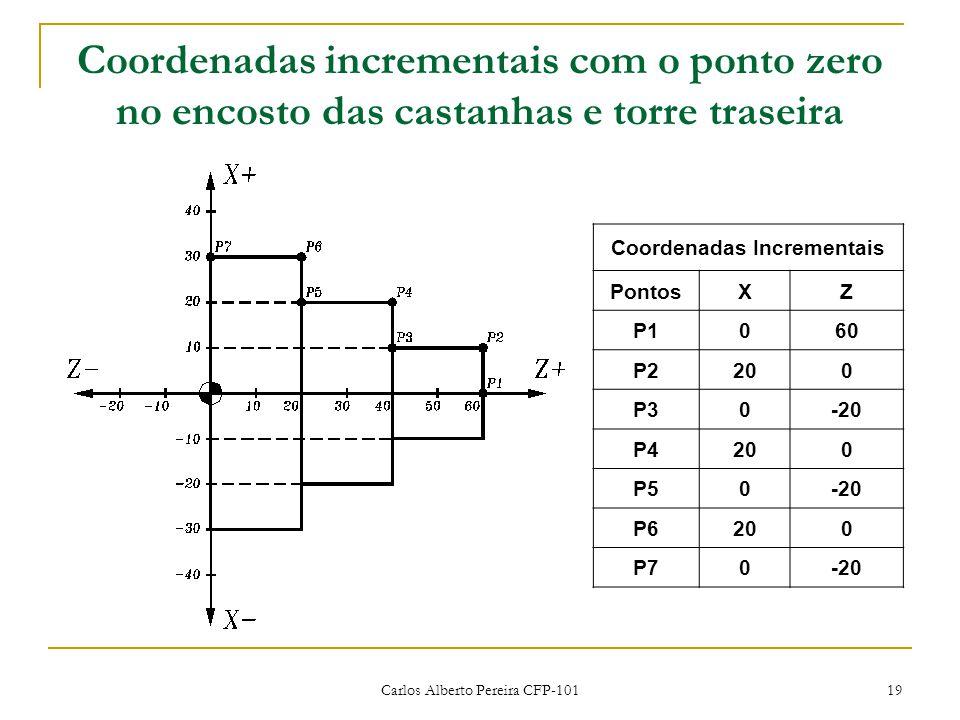Carlos Alberto Pereira CFP-101 19 Coordenadas incrementais com o ponto zero no encosto das castanhas e torre traseira Coordenadas Incrementais PontosXZ P1060 P2200 P30-20 P4200 P50-20 P6200 P70-20