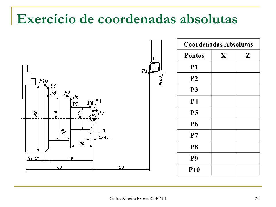 Carlos Alberto Pereira CFP-101 20 Exercício de coordenadas absolutas Coordenadas Absolutas PontosXZ P1 P2 P3 P4 P5 P6 P7 P8 P9 P10