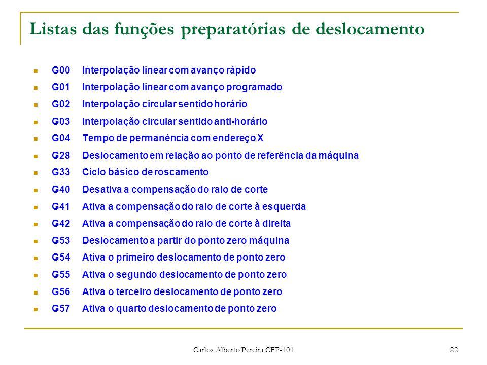 Carlos Alberto Pereira CFP-101 22 Listas das funções preparatórias de deslocamento G00Interpolação linear com avanço rápido G01Interpolação linear com