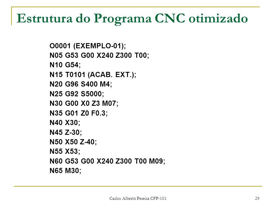 Carlos Alberto Pereira CFP-101 29 Estrutura do Programa CNC otimizado O0001 (EXEMPLO-01); N05 G53 G00 X240 Z300 T00; N10 G54; N15 T0101 (ACAB. EXT.);