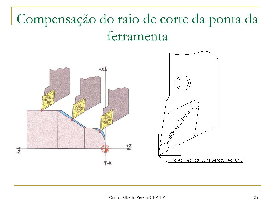 Carlos Alberto Pereira CFP-101 39 Compensação do raio de corte da ponta da ferramenta