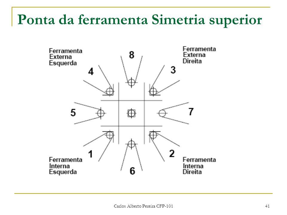 Carlos Alberto Pereira CFP-101 41 Ponta da ferramenta Simetria superior