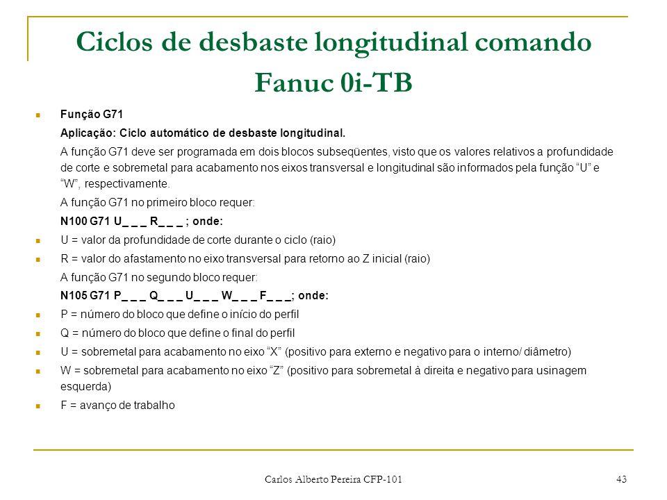 Carlos Alberto Pereira CFP-101 43 Ciclos de desbaste longitudinal comando Fanuc 0i-TB Função G71 Aplicação: Ciclo automático de desbaste longitudinal.