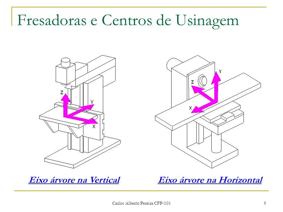 Carlos Alberto Pereira CFP-101 9 Fresadoras e Centros de Usinagem Eixo árvore na VerticalEixo árvore na Horizontal