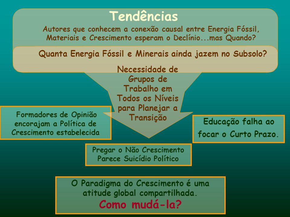 Livros Contraditórios sobre o Futuro: Colapso x Boom Perpétuo Parte dos recursos da Terra em declínio Realidade Presente Não está claro que o Pico ten