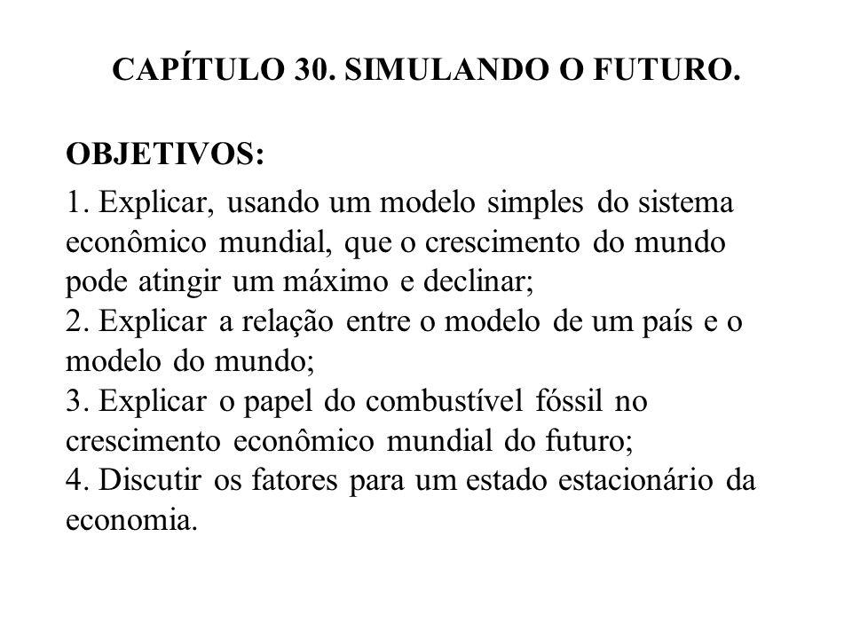 CAPÍTULO 30.SIMULANDO O FUTURO.